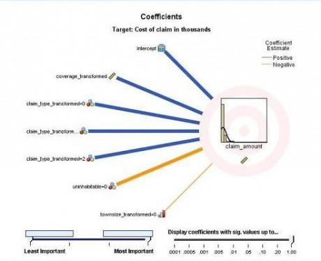 alm_forward_coefficients1
