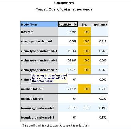 alm_forward_coefficients2