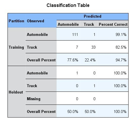 nb_model_knn_classification_cars_02
