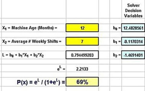 Logistic Regression in 7 Steps in Excel 2010 and Excel 2013