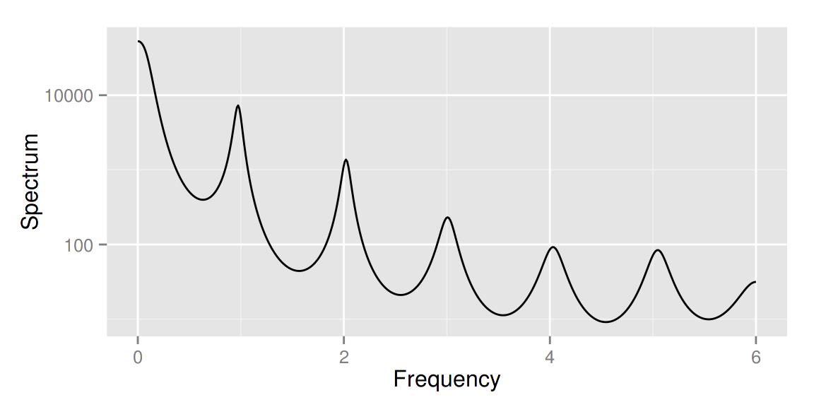 一行R代码来实现繁琐的可视化