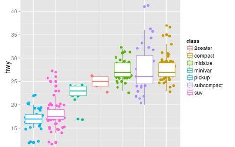 ggplot2 学习笔记(1):文艺作图系统
