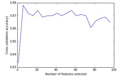 机器学习算法需要注意的一些问题