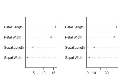 R语言︱决策树族——随机森林算法