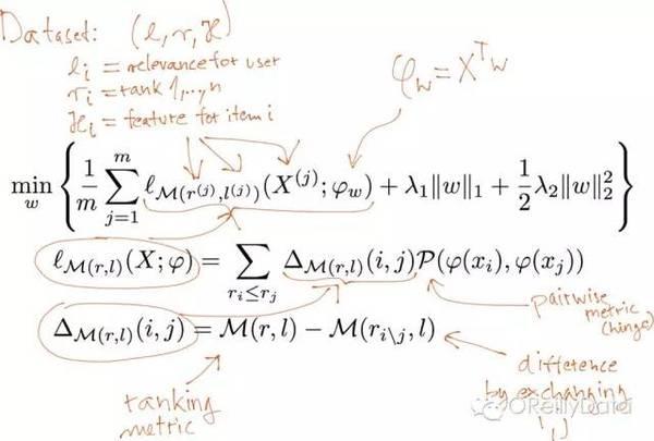 大规模机器学习:将数据科学引入生产系统架构的典型模式