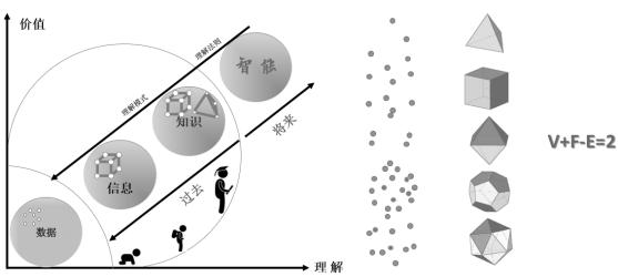 分析大师系列:商业智能的前世今生