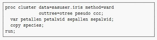 SAS聚类分析