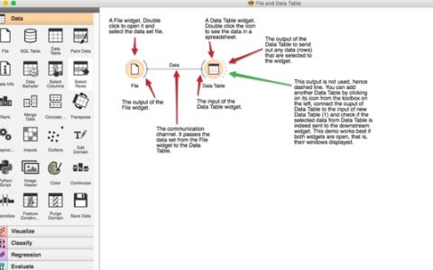 易上手的数据挖掘、可视化与机器学习工具:Orange介绍