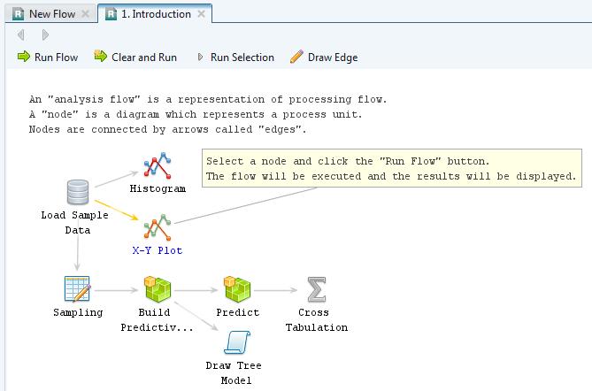 R AnalyticFlow---R的流程图