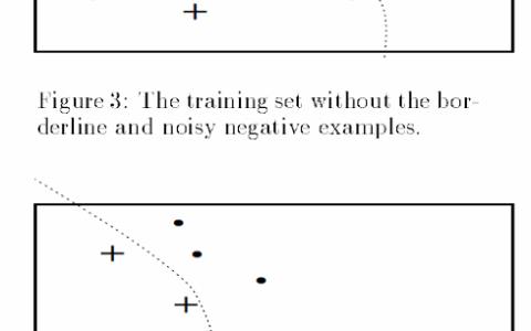 从Kaggle上的一个关于信用卡的高度不平衡问题来讨论不平衡问题应用方面的处理