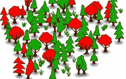 随机森林和GBDT的区别