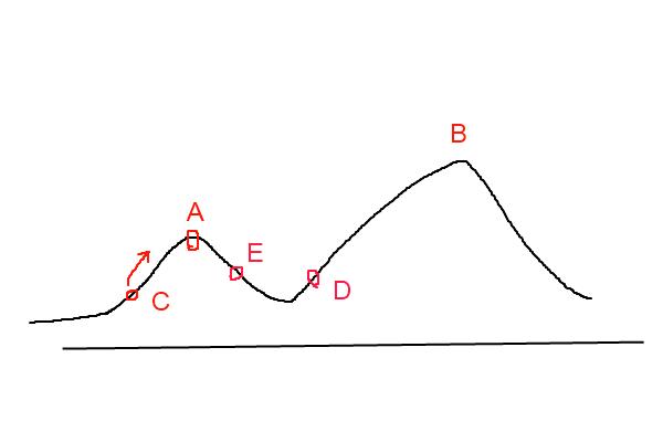 模拟退火算法