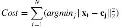 数据挖掘领域十大经典算法之—K-Means算法(超详细附代码)