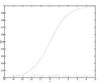 数据挖掘领域十大经典算法之—SVM算法(超详细附代码)