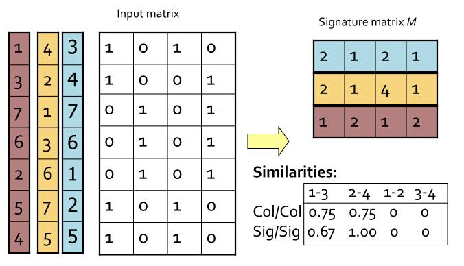 [Algorithm] 局部敏感哈希算法(Locality Sensitive Hashing)