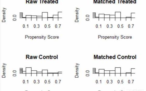 使用R中的MatchIt包实现倾向性评分匹配( PSM)