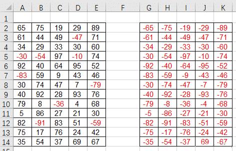 Excel技巧,Excel通过函数将混合的正负数全改为负数!