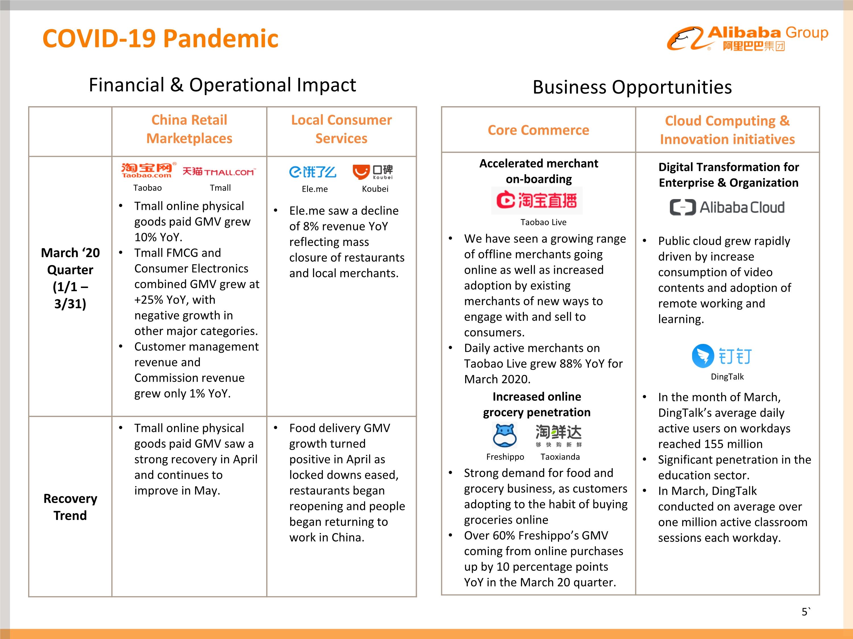 阿里巴巴:4Q20财报电话会议实录 在低端市场仍有用户增长的潜力!