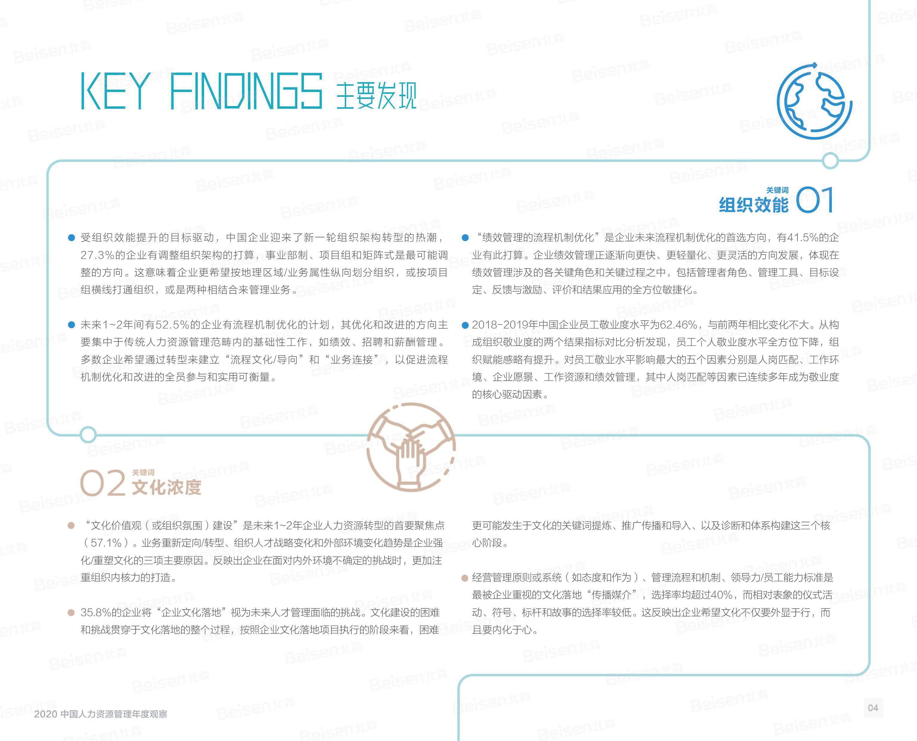 行业报告,2020年中国人力资源管理年度观察报告!