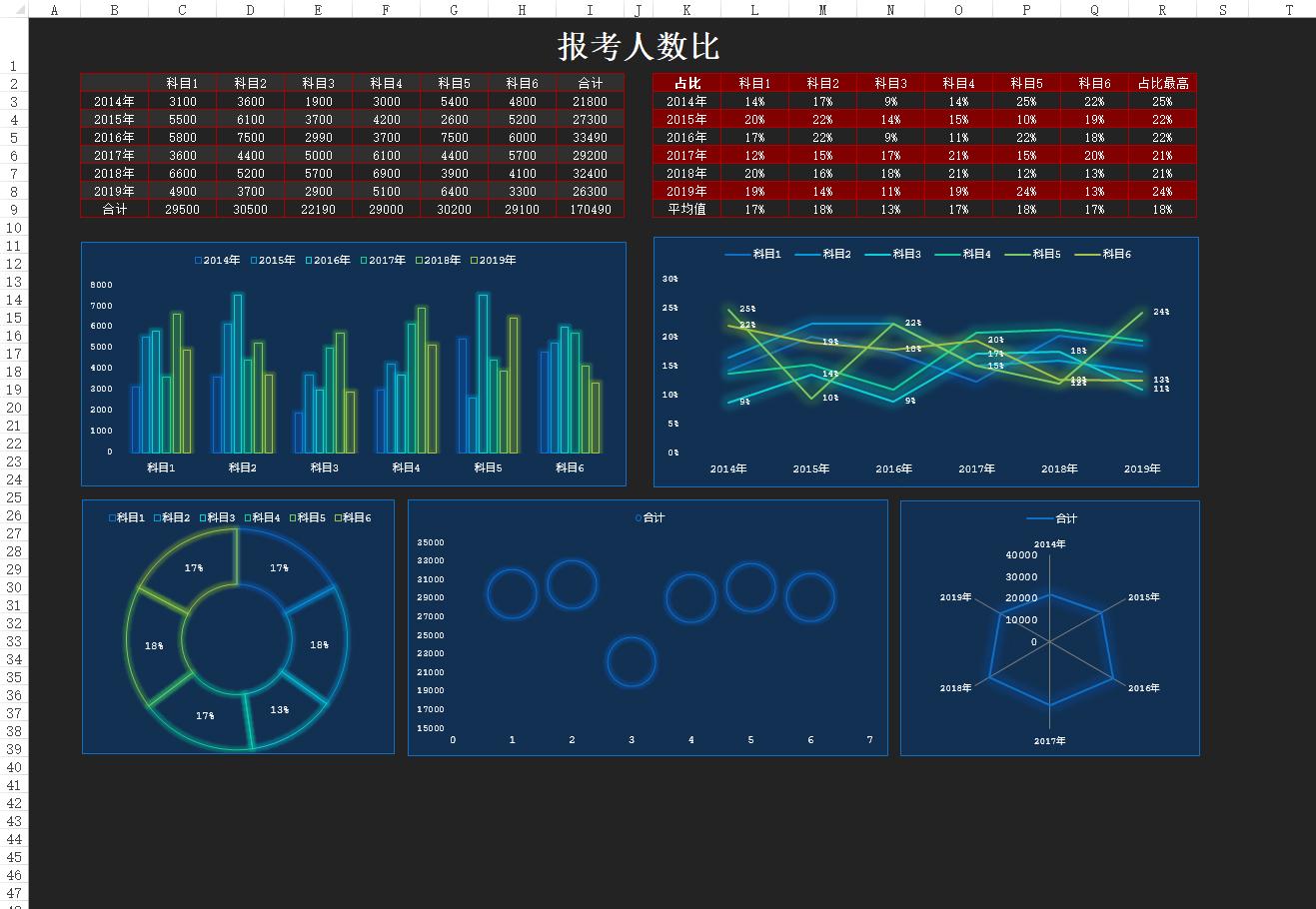 【Excel 模板】可视化:报考人数比统计表!