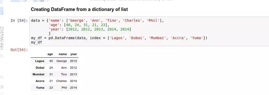 Python数据分析基础技术之pandas
