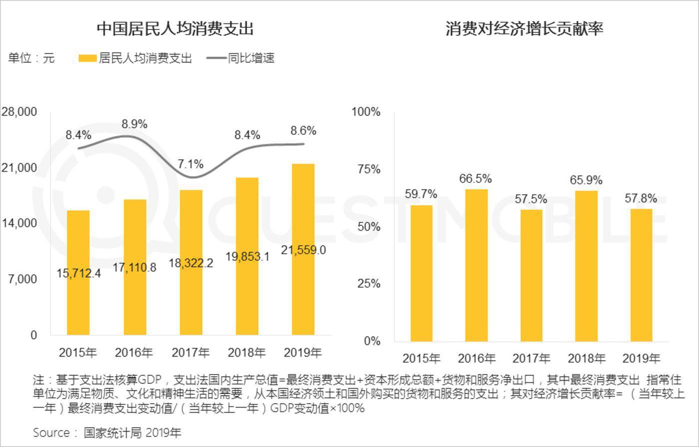 大数据研究报告,2020新国货崛起洞察报告:新人群、新营销红利 带动新国货走热!
