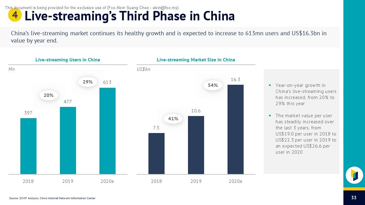 大数据研究报告,SCMP Research:2020年中国互联网报告!