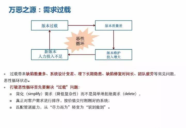 揭秘华为18年研发模式演进历程!