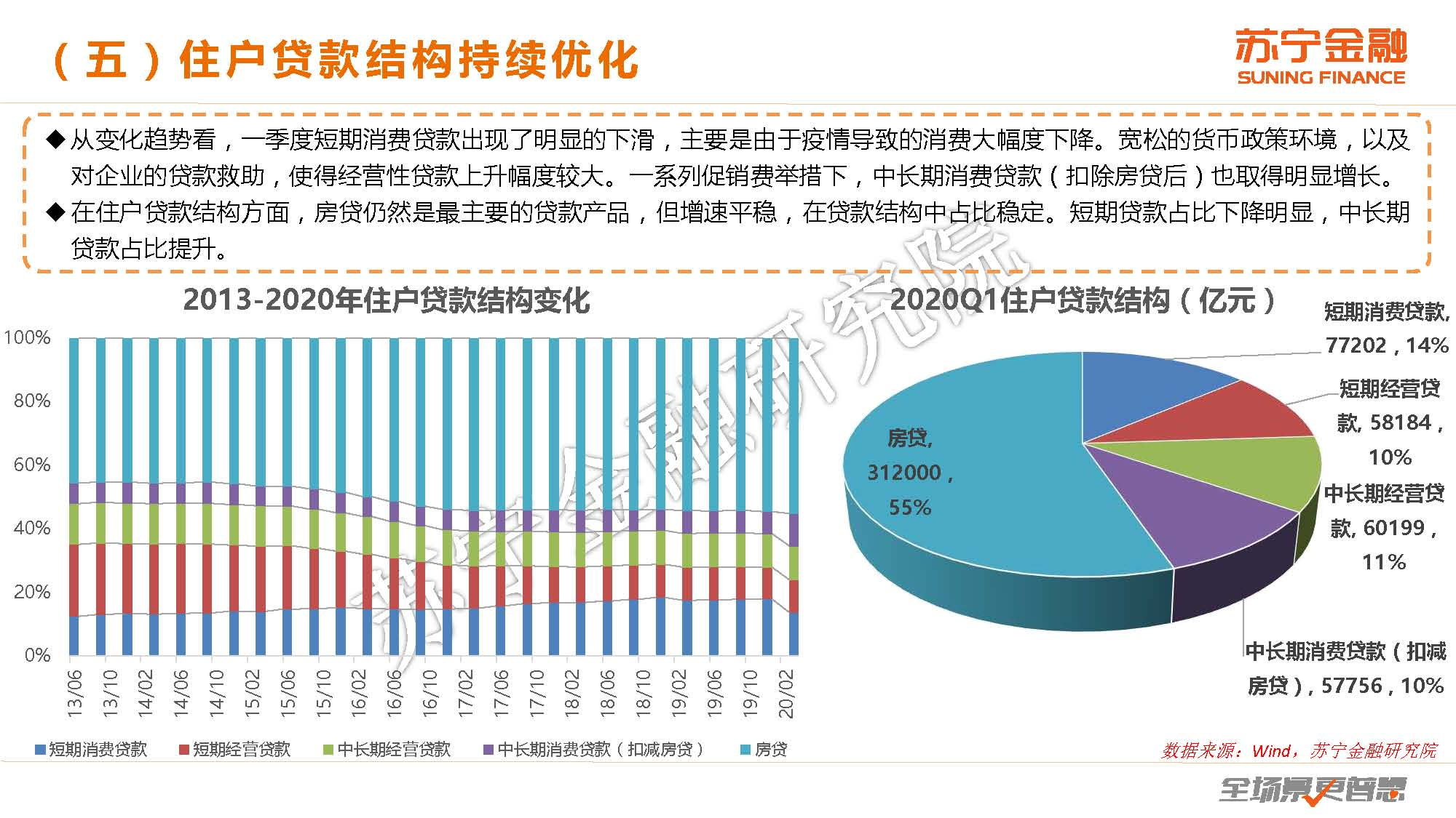 大数据研究报告,苏宁金融:2020年第2季度互联网金融行业报告!