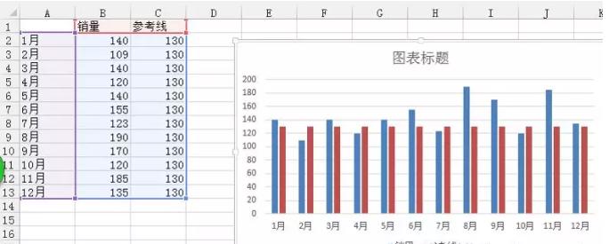 在Excel表格里画条红线吧,一眼看出到底是谁不及格 !
