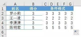 摘下星星放进Excel里的三种方法,超简单超可爱超有用哟 !