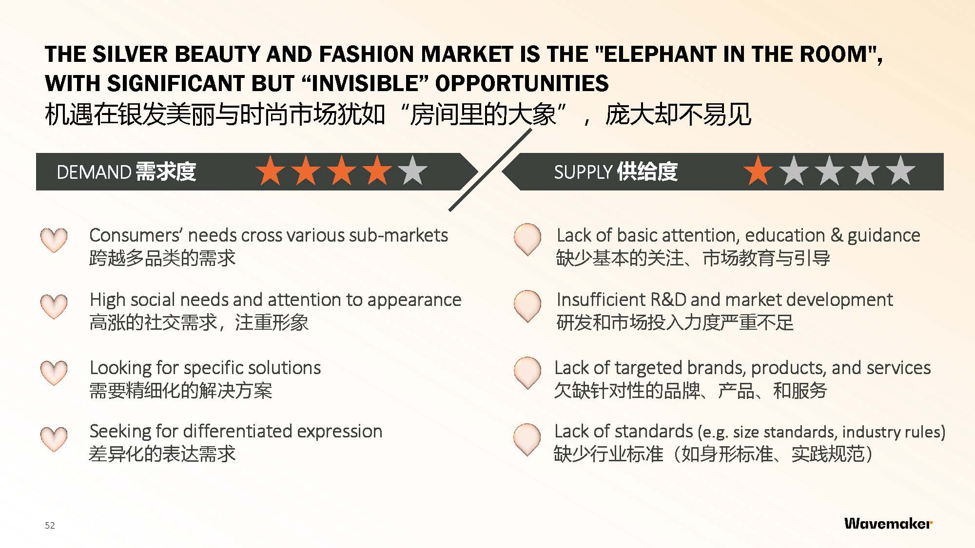 蔚迈《中国老龄化社会的潜藏价值》系列报告-第四篇章-各界共谈银发经济,探索解决方案!