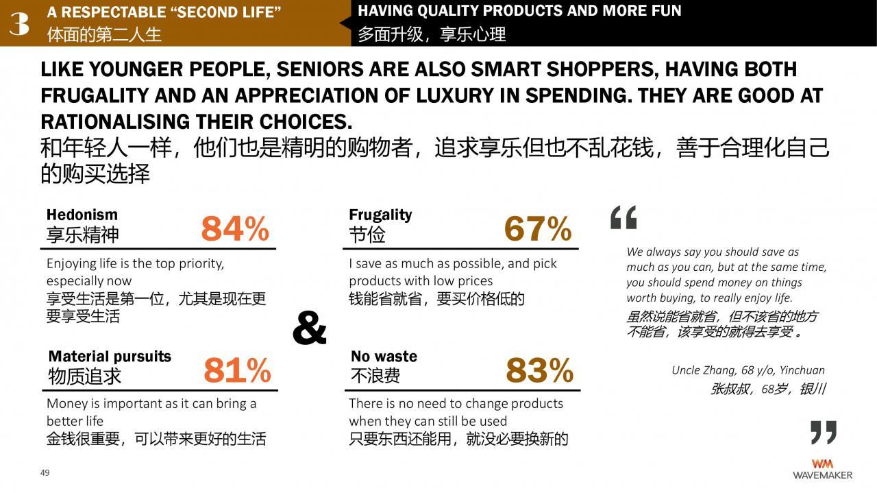 蔚迈《中国老龄化社会的潜藏价值》系列报告-第二篇章-潜藏的商业价值和影响力!