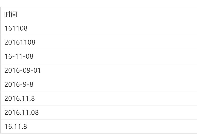 你对Excel的时间一无所知,日期数据统一格式了解一下 !