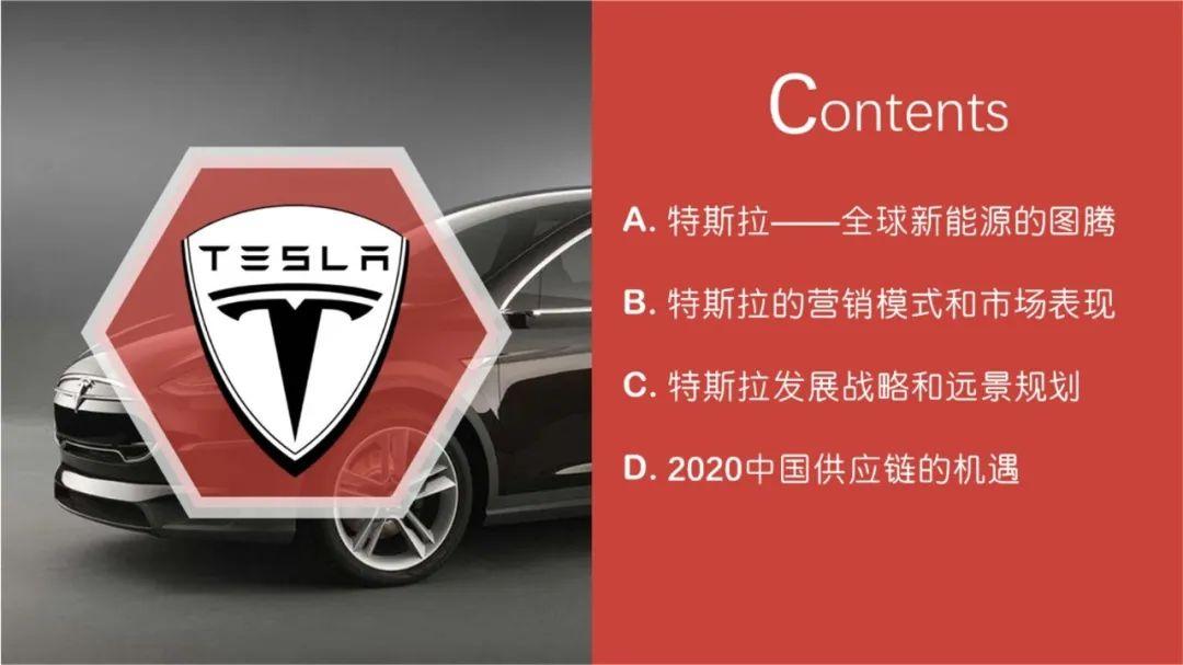 大数据研究报告,2020年特斯拉远景规划及中国供应链的机遇报告!