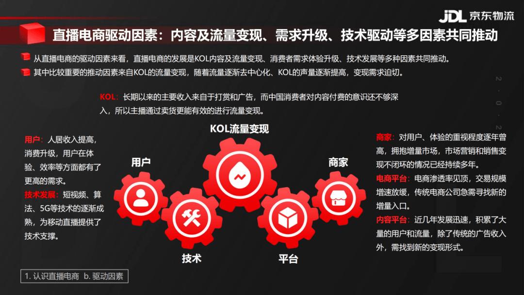 大数据研究报告,2020年 京东物流:直播电商供应链研究报告!