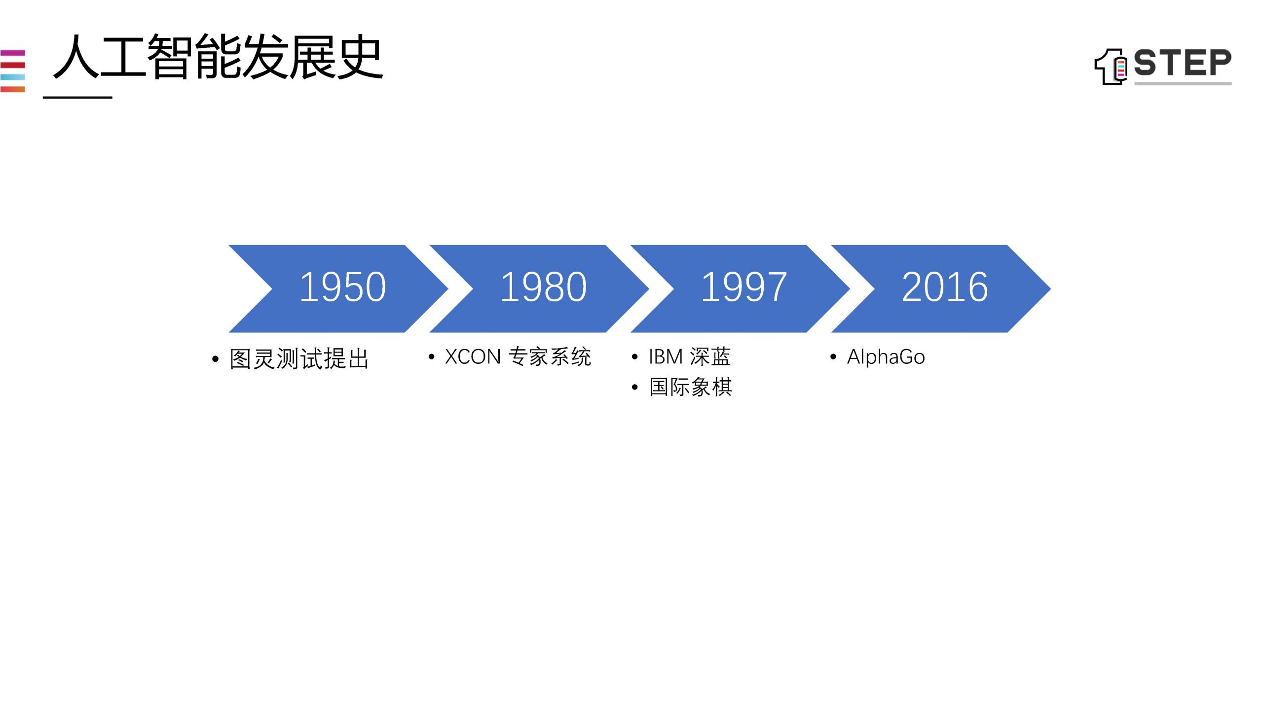 大数据研究报告,1STEP-2020年5G时代的数据智能化报告!