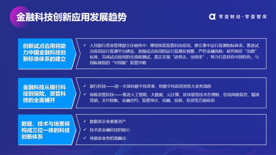 大数据研究报告,零壹财经-2020年中国金融科技创新应用报告!