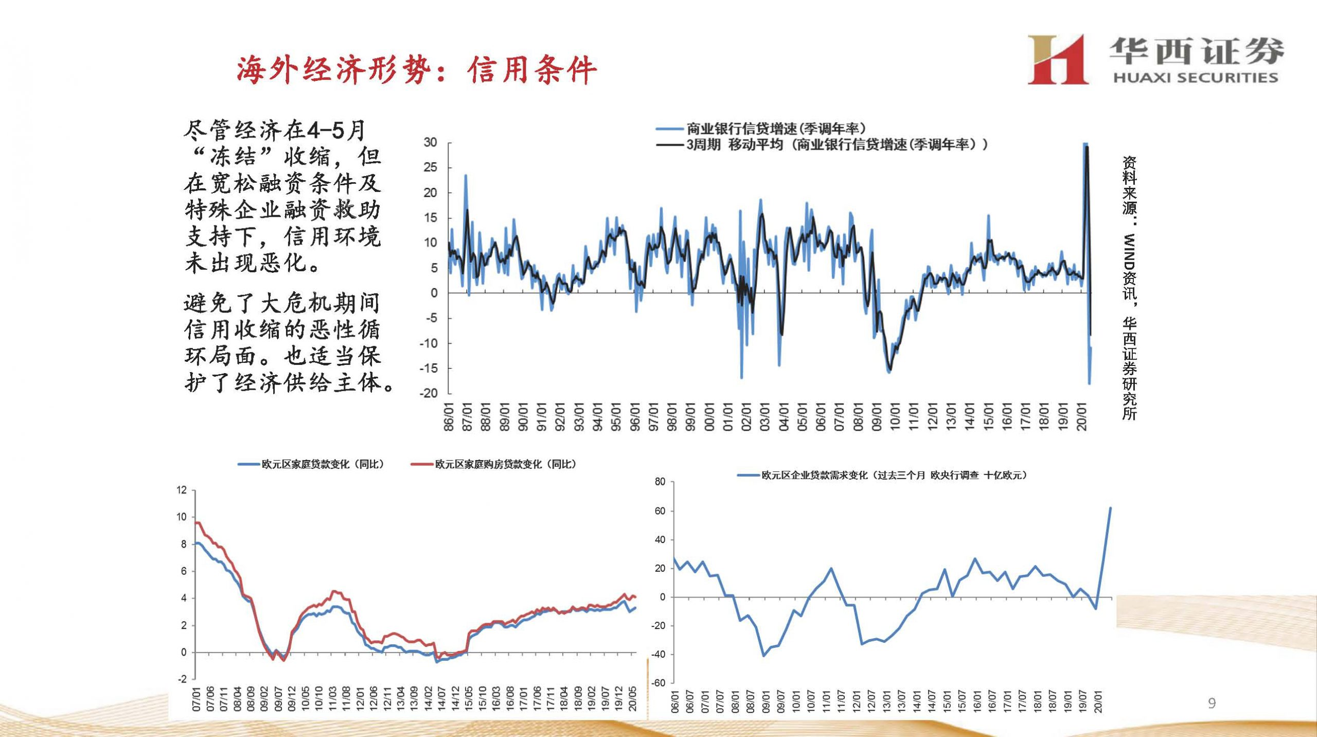 大数据研究报告,华西证券-2021年宏观经济及大类资产展望:疫霾渐退,复苏同步!