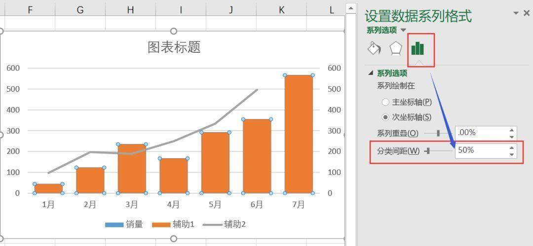 Excel技巧,Excel制作带上升下降箭头的柱形图!