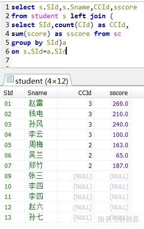 SQL经典50题&答案