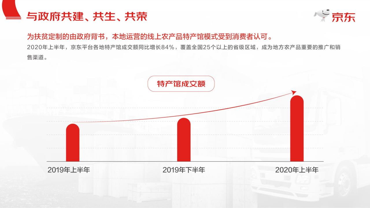 大数据研究报告,京东研究院:2020消费市场与品牌成长报告!