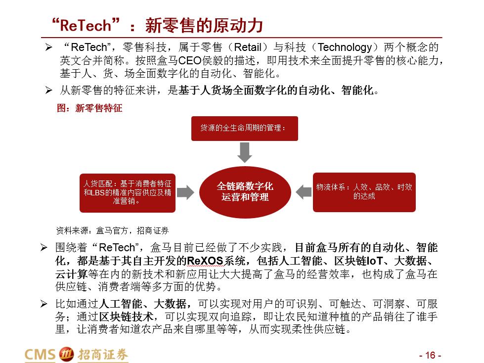 大数据研究报告,招商证券,盒马:业态创新+供给深化+ReTech加持,盒马新零售升维!