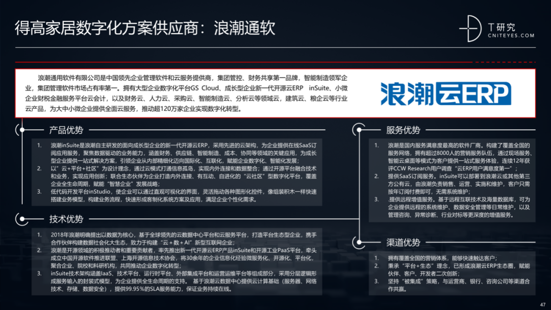 大数据研究报告,2020中国数字化后浪:中小企业转型与创新实录!