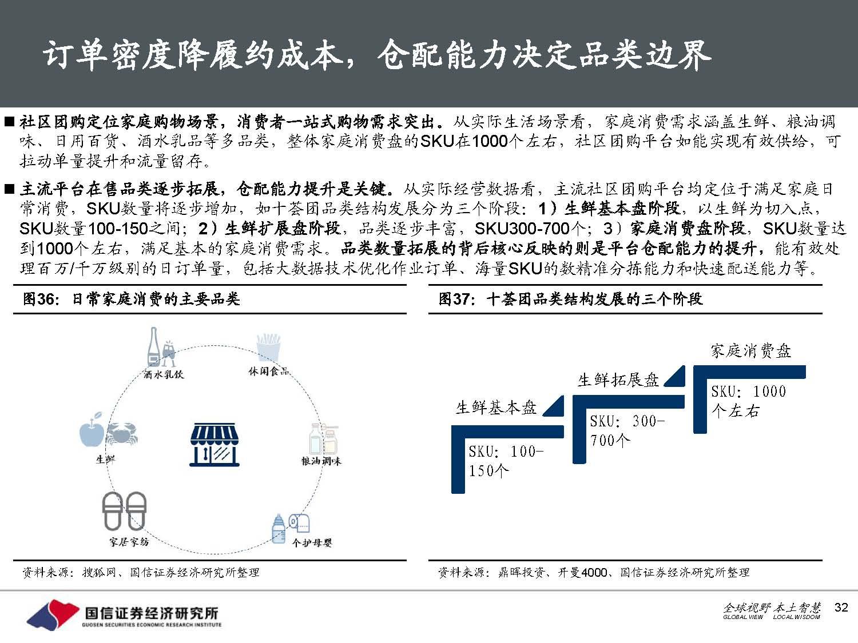 大数据研究报告,国信证券-社区团购专题:下沉市场效率革命开启,低价竞争后重视供应链价值!