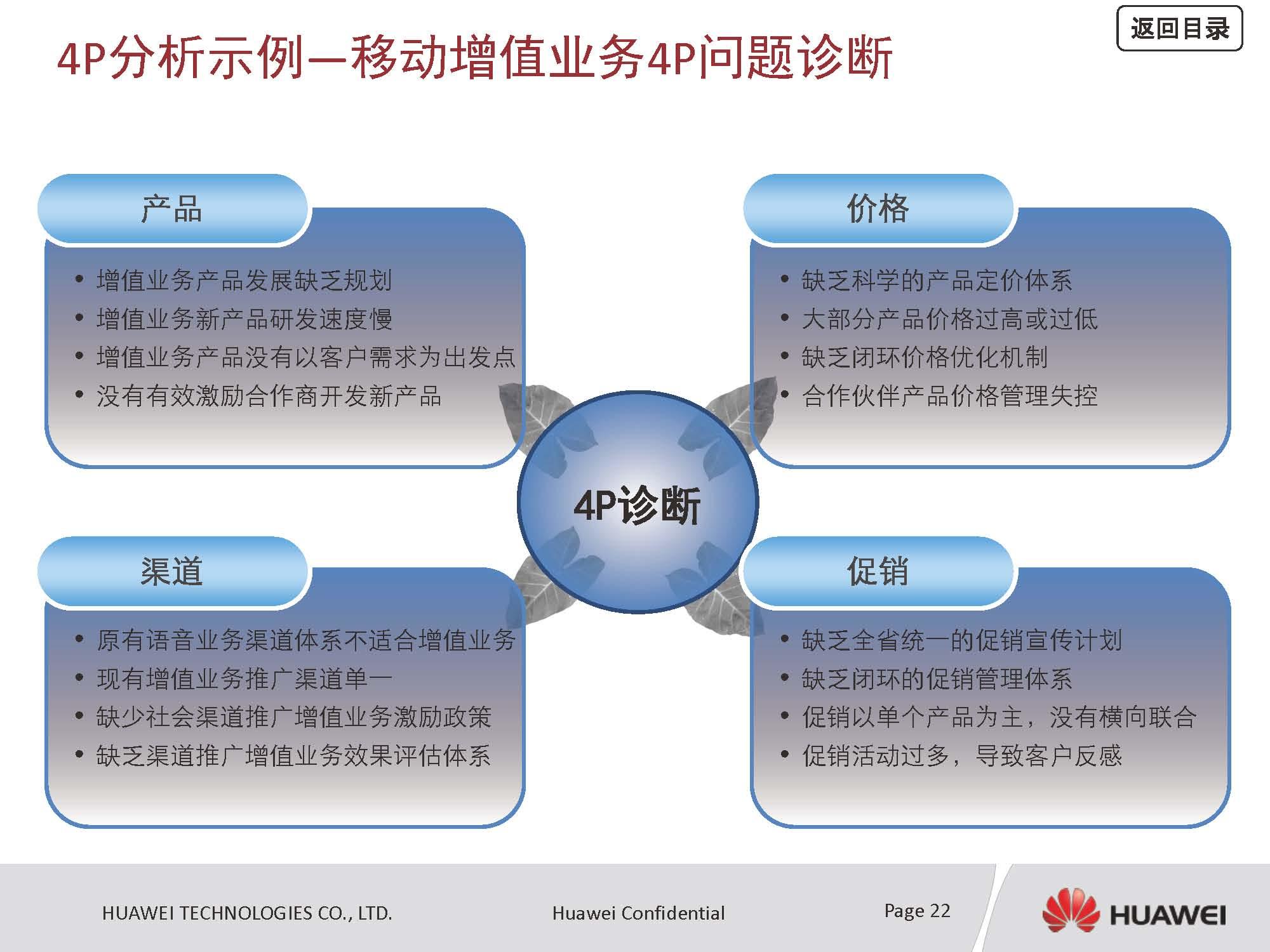 数据分析方法进阶,咨询方法论:华为管理者应知应会!