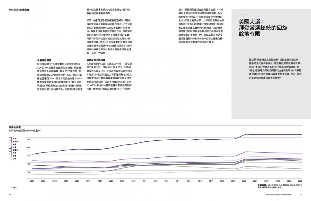 大数据研究报告,瑞信-2021年投资展望报告!