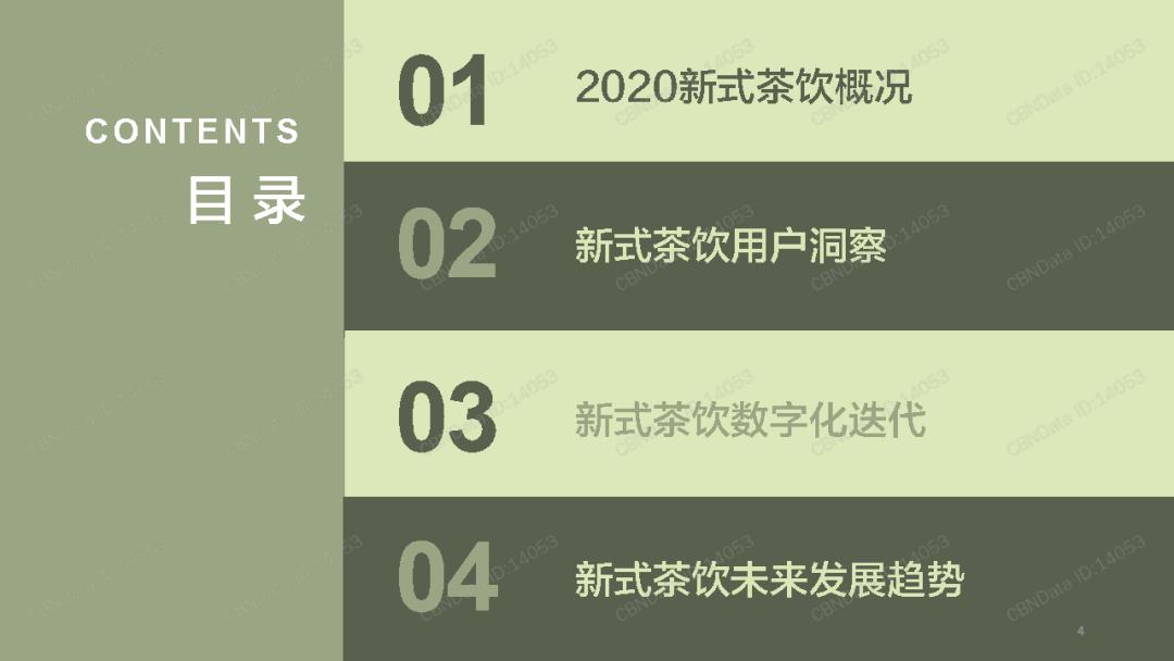 """大数据研究报告,食品饮料行业2020新式茶饮白皮书:""""数字化进阶""""!"""