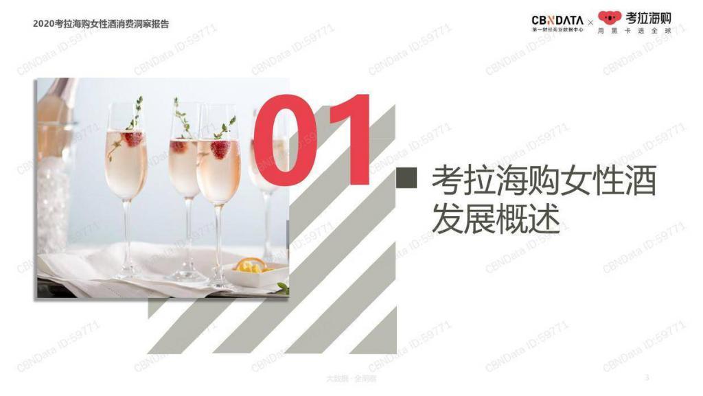 大数据研究报告,CBNData:2020 考拉海购女性酒消费洞察报告!