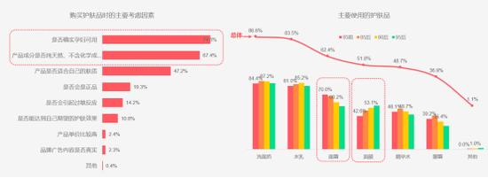 大数据研究报告,宝宝树《2020年度中国家庭孕育方式白皮书》!